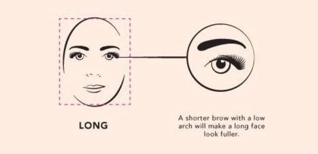 Find your ideal eyebrow shape1