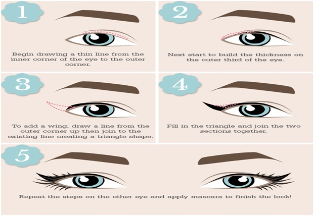 Almond shaped eyes