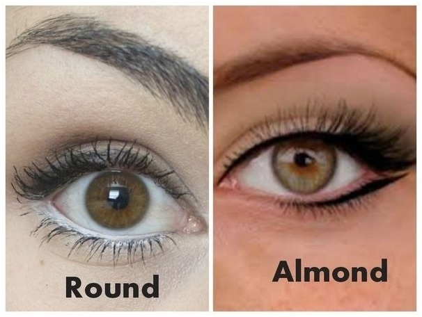 Round and Almond eyes