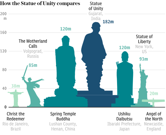 statue of unity-sardar patel statue